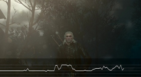 The Witcher 3 blurred our vision